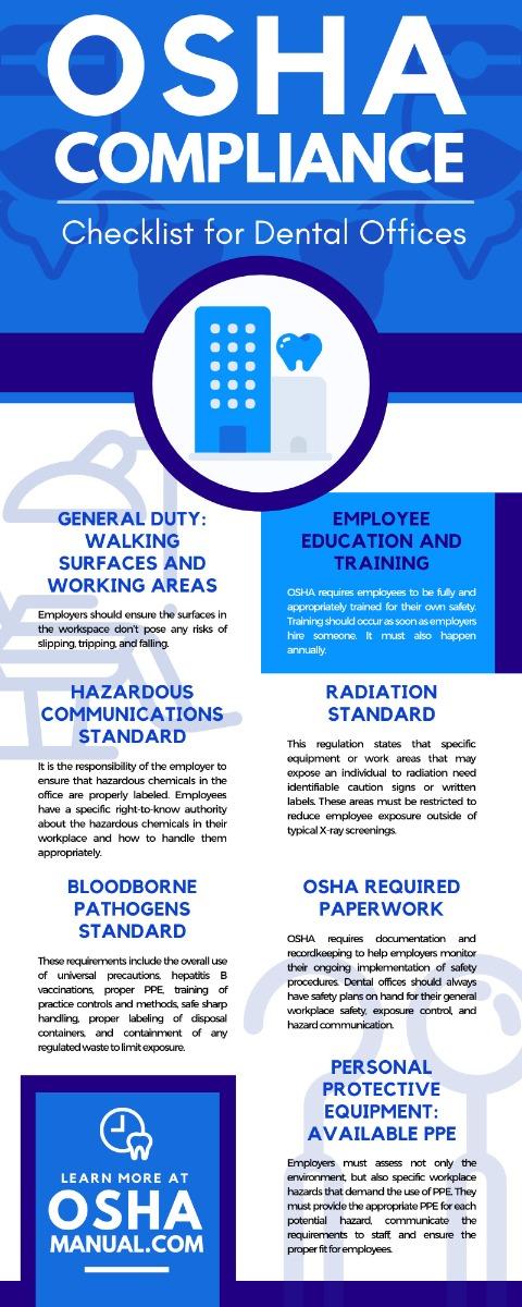 OSHA Compliance Checklist for Dental Offices