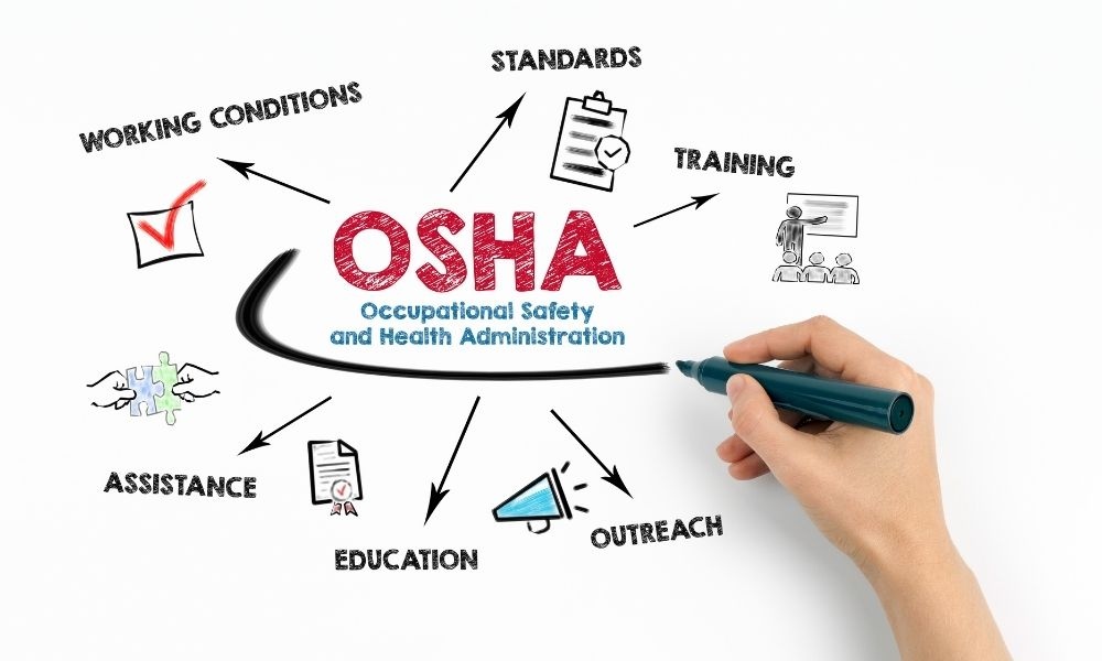 Common Misconceptions About Veterinary OSHA Compliance